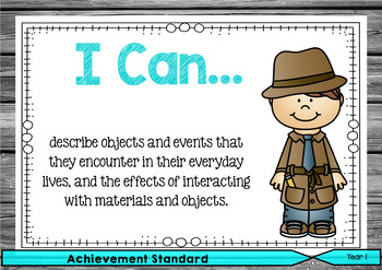 Science R, F, 1 & 2 - Did You Know & I Can Posters - Content Descriptors Achieve
