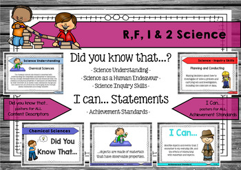 Science R, F, 1 & 2 - Did You Know & I Can Posters - Conte