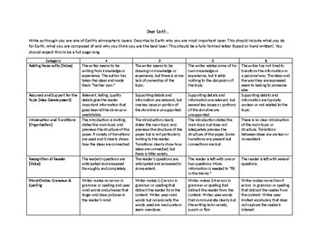 Science RAFT Writing Assignment - Atmospheric Layers