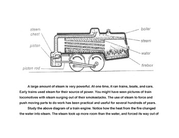 Science: Read a Steam Engine Diagram/Text - Summarize w/ 8 Multiple Choice Ques