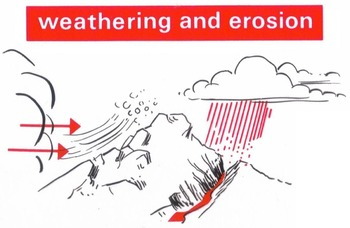 Reading in Science Lesson Weathering & Erosion w/ 20 Reading Comprehension Quest