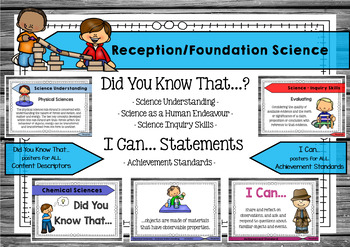 Science Rec & Foun - Did You Know & I Can Poster Content Descriptors Achievement