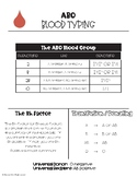 Science Reference Sheet - ABO Blood Typing