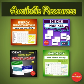 Science * Renewable Resources * WordSearch * Vocabulary * WarmUp * BellRinger*