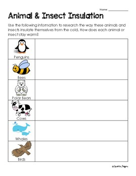 Science, Research- Insulation in Different Animals