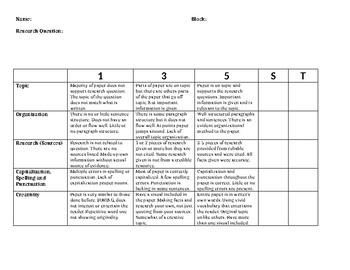 Science Research Project Rubric