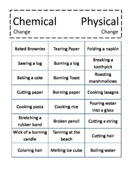 Science Review Activities for Centers