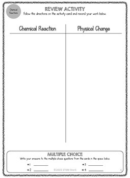 Science Review Activity: Investigating Evidence of Chemical Reactions 8.5.E