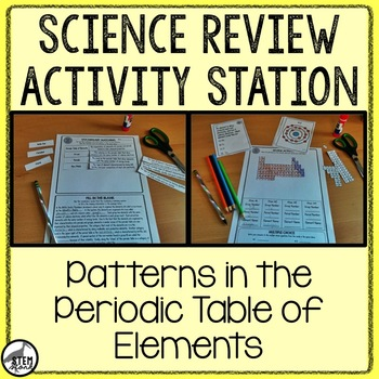 Science Review Activity: Patterns on the Periodic Table of