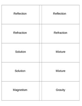 Science Review Flashcards