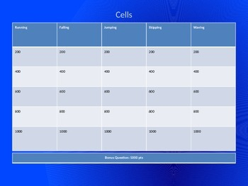 Science Review Game: Cells