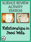 Science Review Station: Relationships in Food Webs 8.11.A