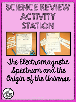 Science Review Station: The Electromagnetic Spectrum 8.8.C & 8.8.E