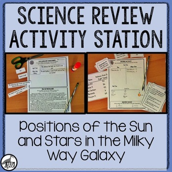 Science Review Station: The Sun and Stars in the Milky Way