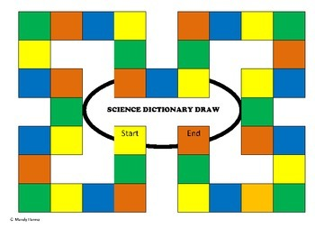 STAAR and common core science vocabulary review- Pictionary