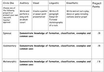 Science Rocks! Multiple Learning Styles Project Rubric