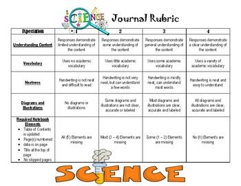 Science Rubric