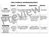 Science Rubric