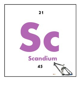 Science Rules! Bulletin Board Periodic Table Printables.