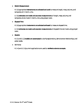 Science SOL 4.1 and 5.1 Scientific Method Investigation Inquiry 20 pages