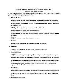 Science SOL 4.1 and 5.1 Scientific Method Investigation In