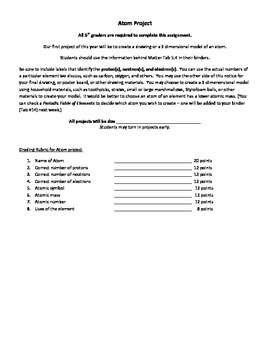 Science SOL 5.4 Matter, Atoms 5th Grade -19  Pages