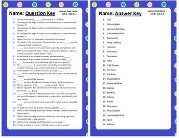 Science SOL 5.6 Oceanography QR Code Task Cards - 24 in set!