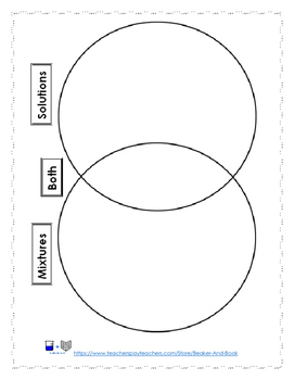 Science STAAR Review: Mixture/Solution Venn