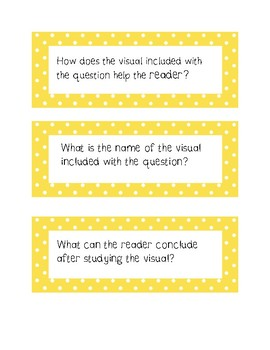 Science STAAR Review: Question the Question