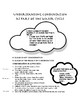 Science STAAR Review: The Water Cycle with Emphasis on Condensation