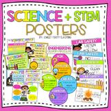 Science & STEM Posters