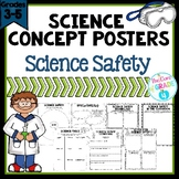 Science Safety Concept Posters
