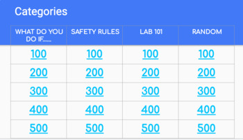 Science Safety Contract Jeopardy Review Game