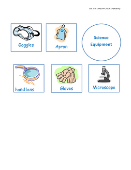 Science Safety Equipment