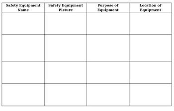 Science Safety Equipment Foldable TEKS 5.1A