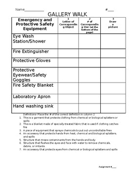 Science Safety Gallery Walk Emergency and protective Equipment