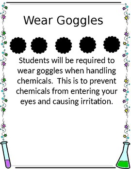 Science Safety Procedures Posters