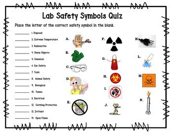 Science Safety Symbols By Science Goodies Teachers Pay Teachers