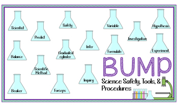 Science Safety Tools Procedures