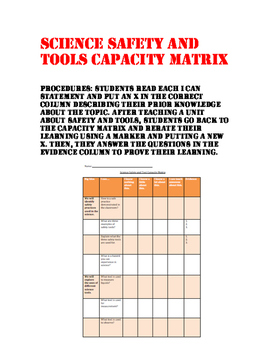 Science Safety and Tools Capacity Matrix