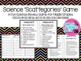 """Science """"Scattegories"""""""
