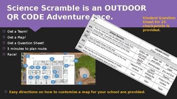 Science Scramble: An OUTDOOR QR Code Adventure Race: Atoms