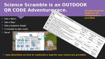 Science Scramble: An OUTDOOR QR Code Adventure Race: Cells