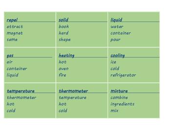 Science Secret word game (3rd grade)