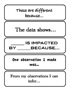 https://ecdn.teacherspayteachers.com/thumbitem/Science-Sentence-Starters-Writing-Prompts-Use-with-ANY-Science-Lesson-1500876038/original-554417-2.jpg
