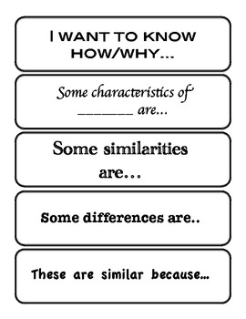 Science Sentence Starters, Writing Prompts, Use with ANY Science Lesson