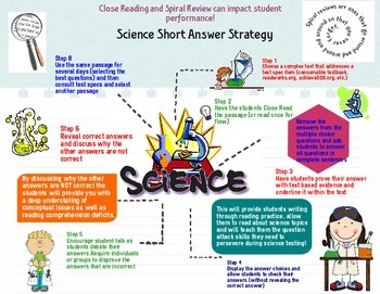 Science Short Answer Strategy - Increase Comprehension