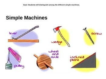 Science Simple Machines