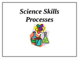 Science Skills Posters