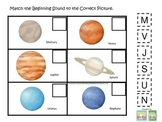 Science Solar System Planet Sounds preschool homeschool ga